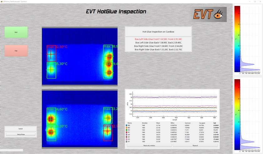 EyeVision HotGlue